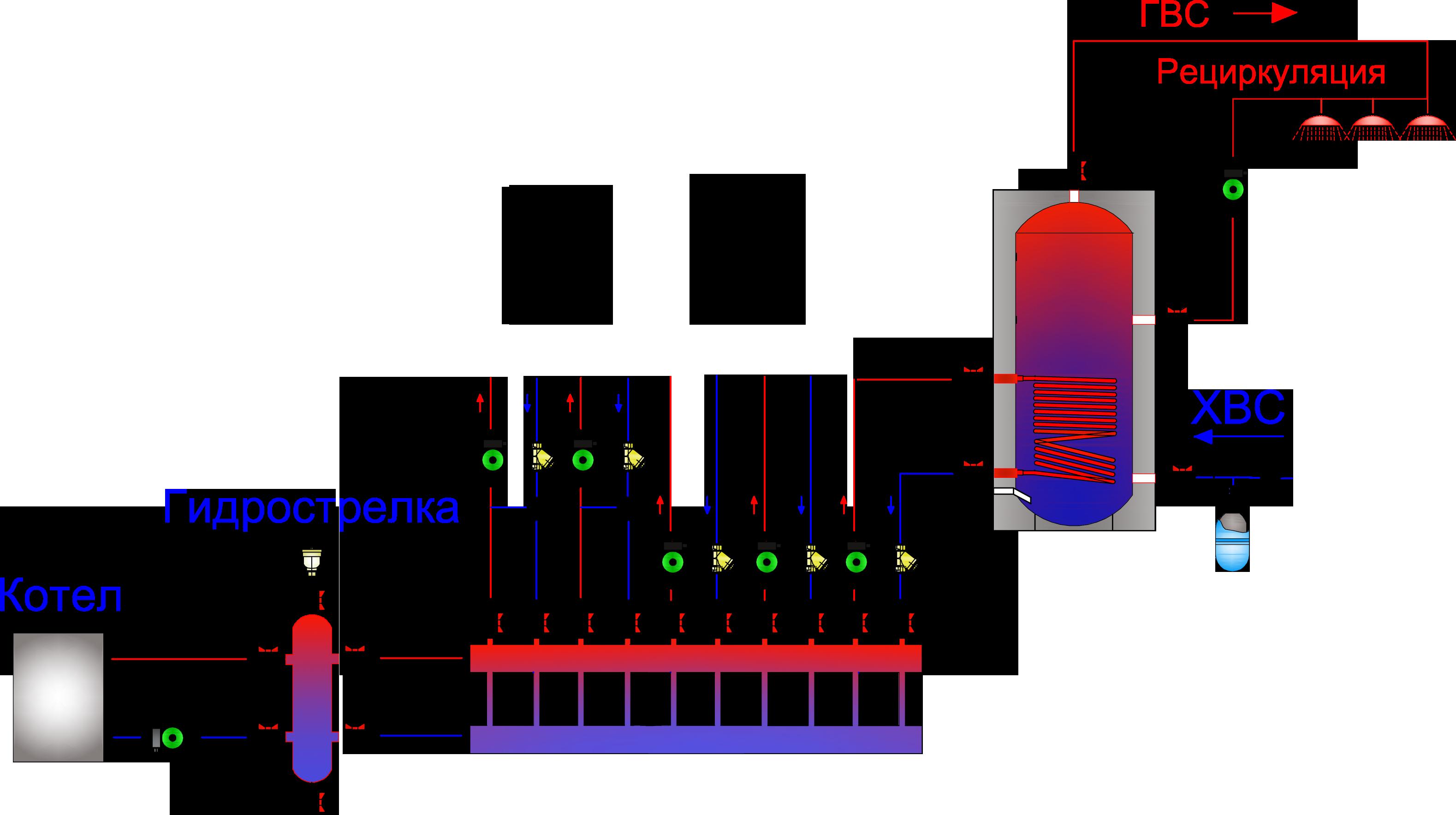 Гидрострелка и теплообменник в одной системе теплообменник воздушный на опилке